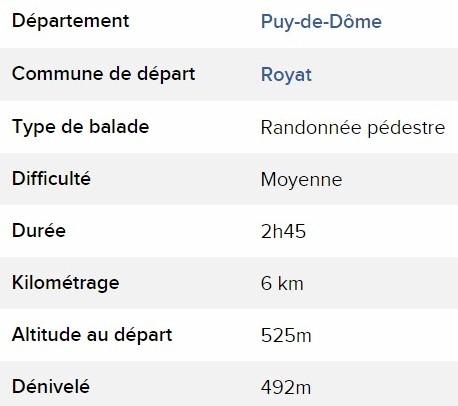 Royat, Puy-de-Dôme, Auvergne