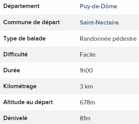 Saint-Nectaire, Auvergne